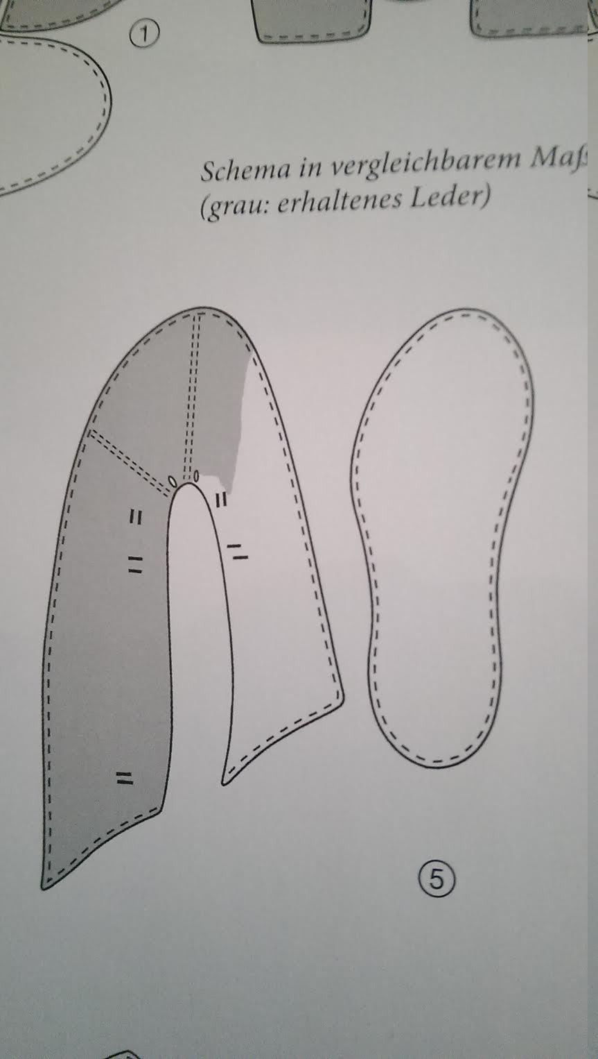 Attractive Schuhschnittmuster Vignette - Decke Stricken Muster ...